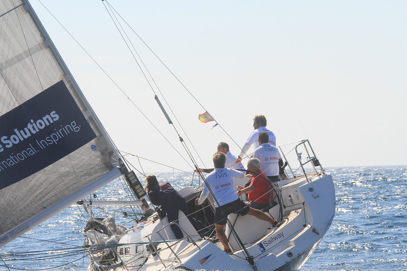 Solutions national. Inspiring BOSCH 7505 BOSCH (Sailway