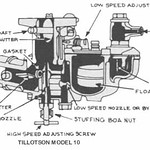 Austin M 10 A carburetor