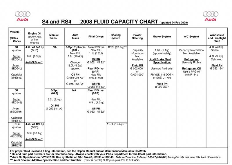 Fluid_Capacity_Chart.png