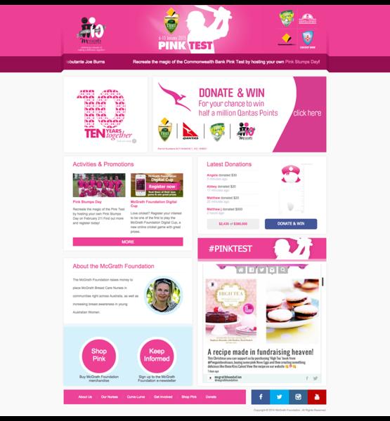 McGrath Foundation - Pink Test 2015