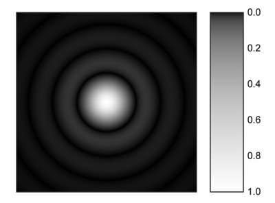 A computer-generated image of an Airy disk.
