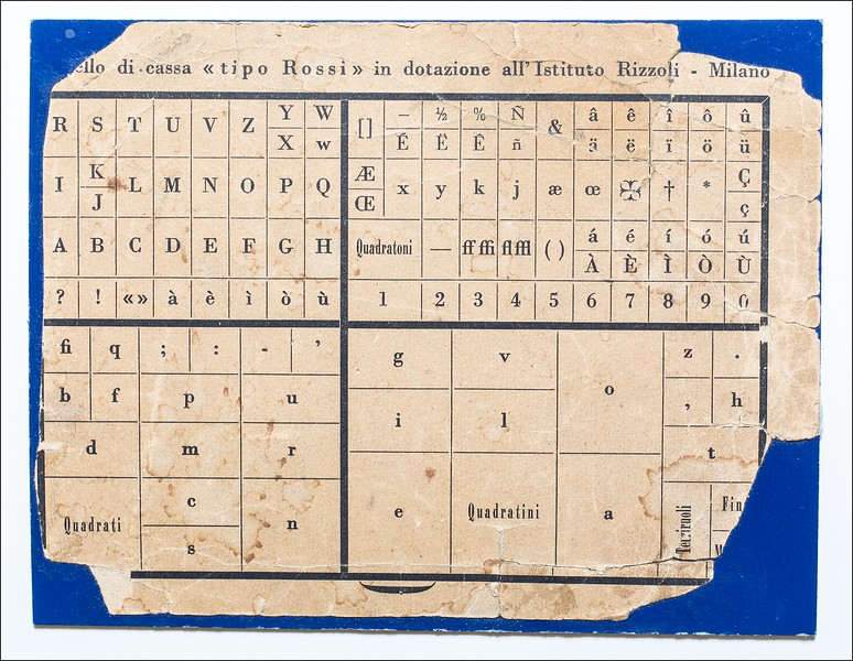 Type case map