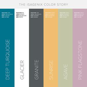 Isagenix 2.0 Brand Book