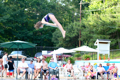 Sharks vs Smyrna Diving