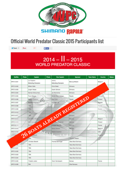 World-Predator-Classic-tparticipants-list.png