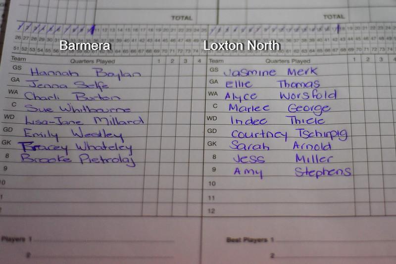"""A1"" Loxton North v Barmera (Round 2)"