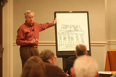 Educational Sessions 2008