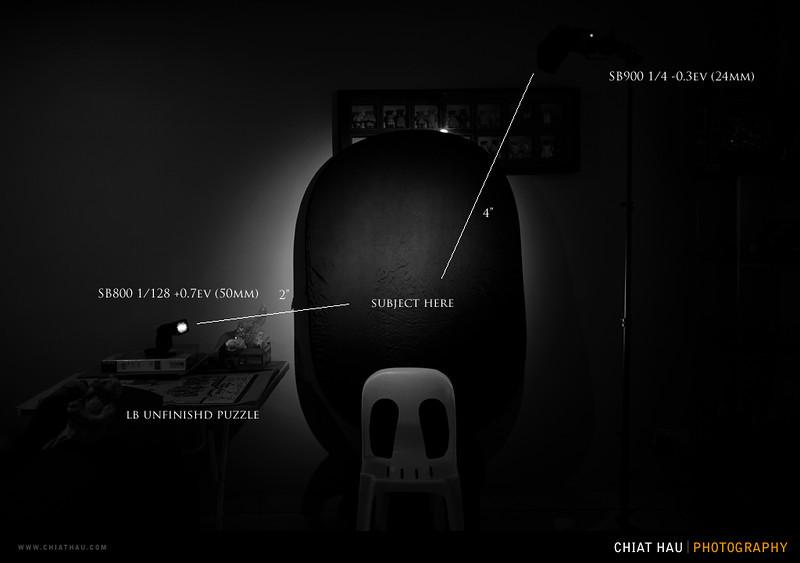 Chiat Hau Photography_Happy Halloween_2011_-18_BTS_Info.jpg
