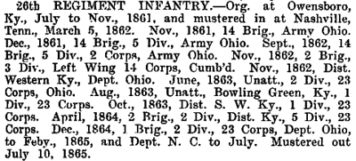 Kentucky - 26th Infantry.png