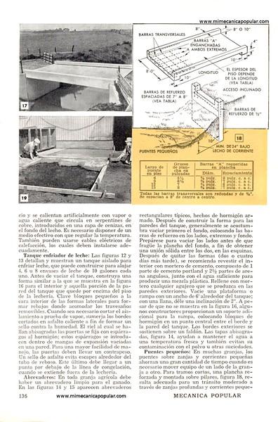 mejoras_en_granjas_agricolas_octubre_1955-05g.jpg