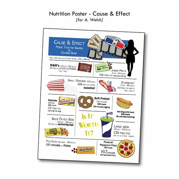 2014 Nutrition Poster.jpg