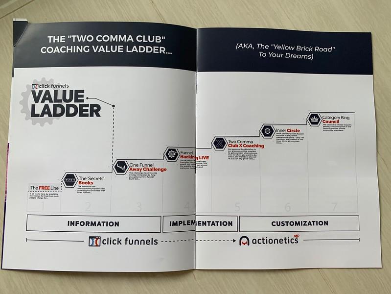 Learn Digital Marketing in Singapore through One Funnel AwayLearn Digital Marketing in Singapore through One Funnel Away