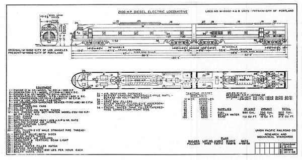 UP Streamliner Passenger Diagrams
