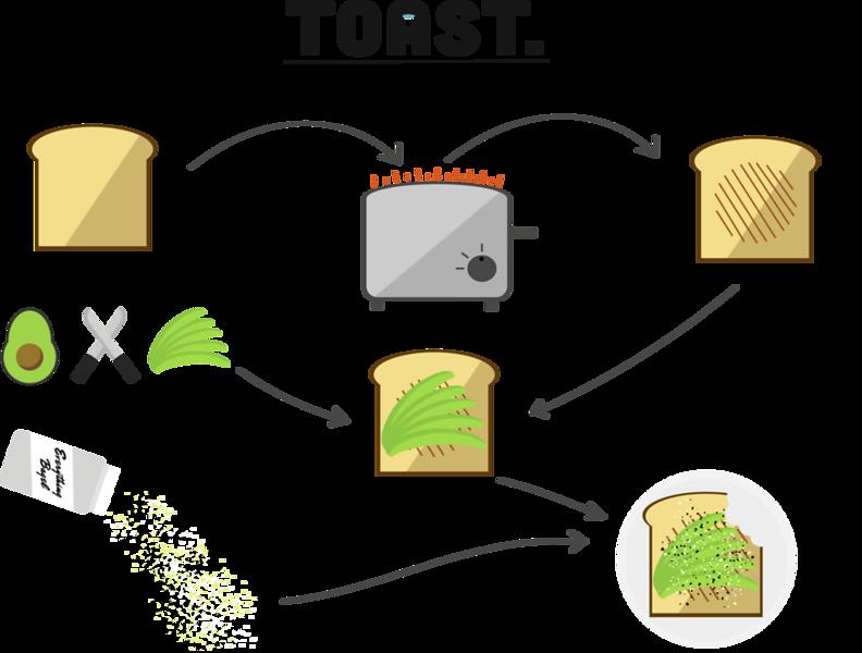 Toast no BG .png