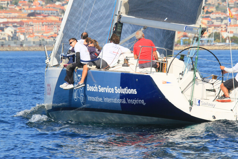 (Sailway - Bosch Service Solutions Innovative. International. Inspiring. Sailway