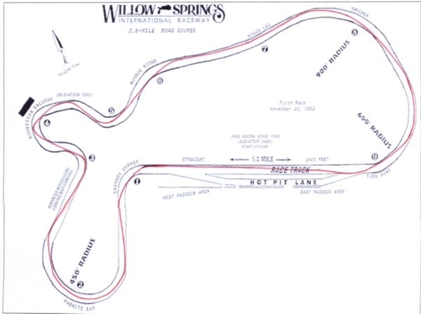 Willow Springs raceway, the proper line