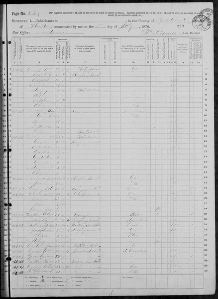 1870 census W Cowart family Bradford co Fl .jpg