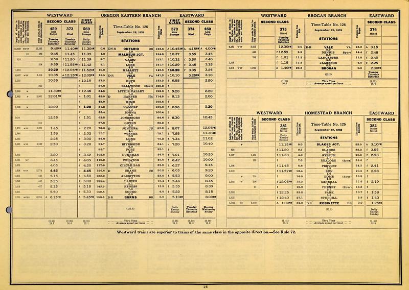 OSL-Idaho-Div-ETT_126_18-Sep-1932_15.jpg