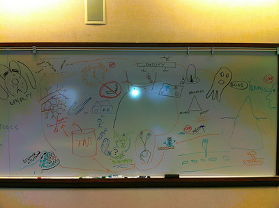 2010-12-17 Strat. Mgmt. Concept Maps
