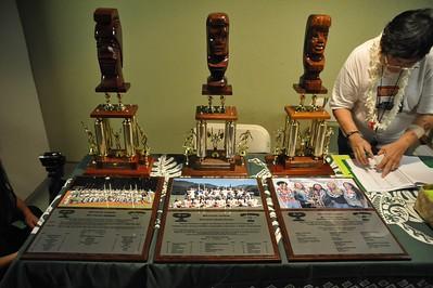 2013 athletic awards
