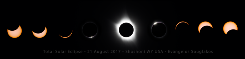 The Great America Total Solar Eclipse