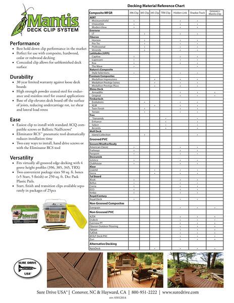 Pan American Screw Mantis Brochure Back.jpg