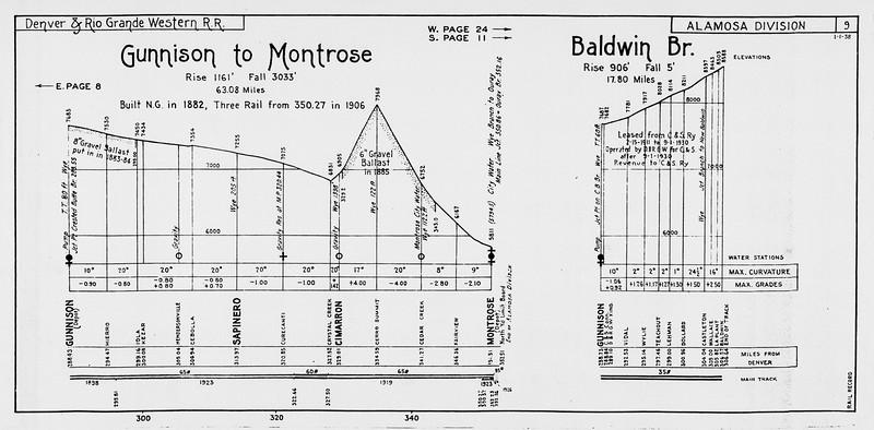 D&RGW-1938-Profile-1938_017.jpg