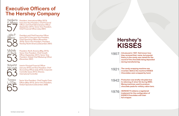 hershey's annual report