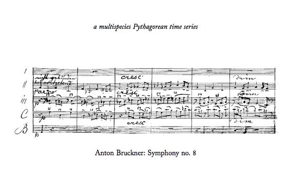 Bruckner Symphony No. 8 finale fugue autograph score excerpt