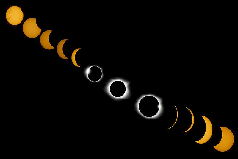 Timeline-Eclipse-TimelineEclipse-SMEclipseLG - Copy.JPG