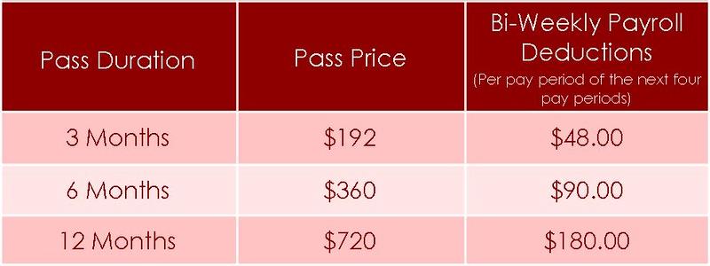 Table - Roam Regional Pass Prices (NEW).jpg