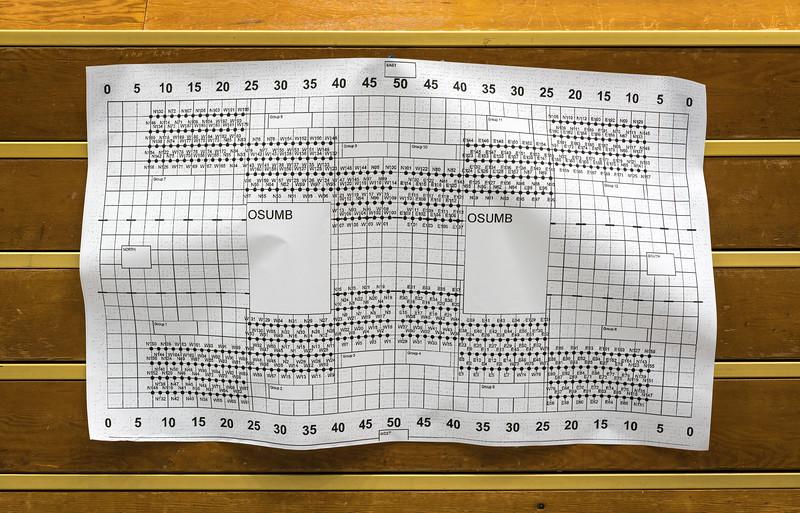 BIG charts