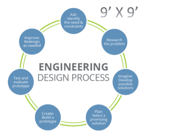 (I32) Engineering