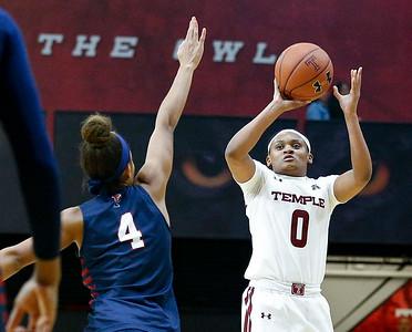Temple Womens Basketball vs. Penn