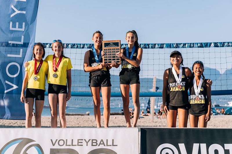 20190804-Volleyball BC-Beach Provincials-SpanishBanksWinners-30.jpg