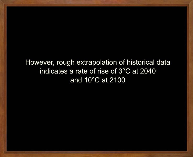17. rate of risel .jpg