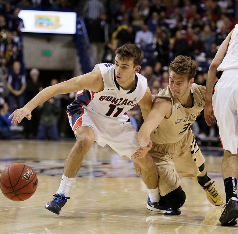 . Gonzaga�s David Stockton (11) and Oakland\'s Travis Bader (3) fight for a loose ball during the second half of an NCAA basketball game, in Spokane, Wash., on Sunday, Nov. 17, 2013. Gonzaga won 82-67. (AP Photo/Young Kwak)