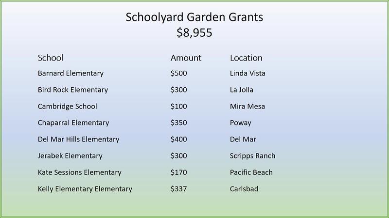 School Yard Gardening Power Point #5.mp4