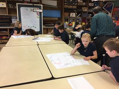 4th Grade STEAM Studio 4
