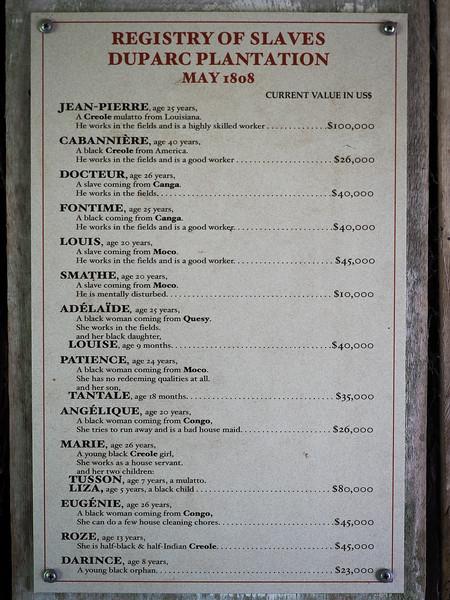 Laura Plantation slave list