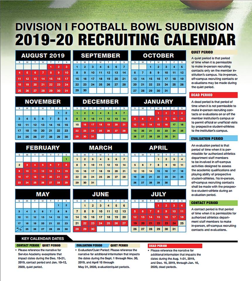 NCAA Division-1 FBS 2019-20 Recruiting Calendar