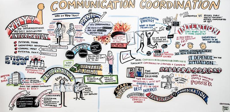 Crisis Communications Workshop-63.jpg
