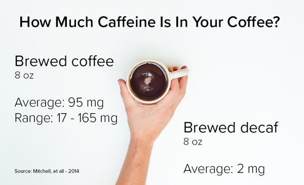 caffeine-level-coffee.png