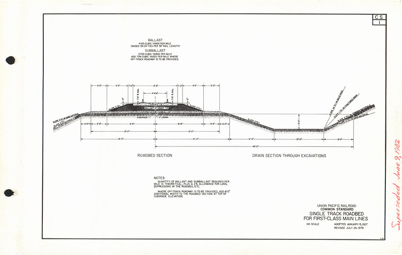 CS-1_1979_Single-Track-Roadbed-Main-Lines.jpg
