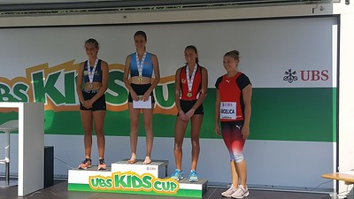 25.08.2019 - UBS Kids Cup Kantonalfinal