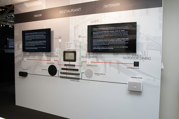 ISE Booth Product Walls
