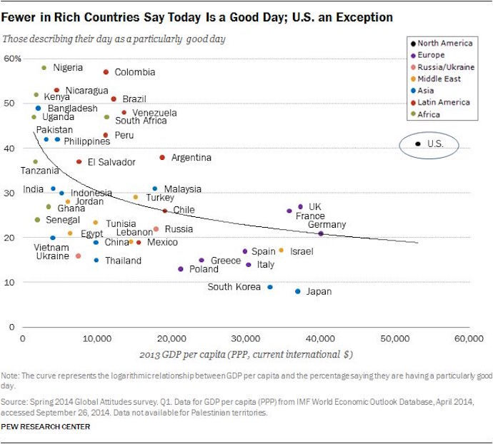 happiness by country