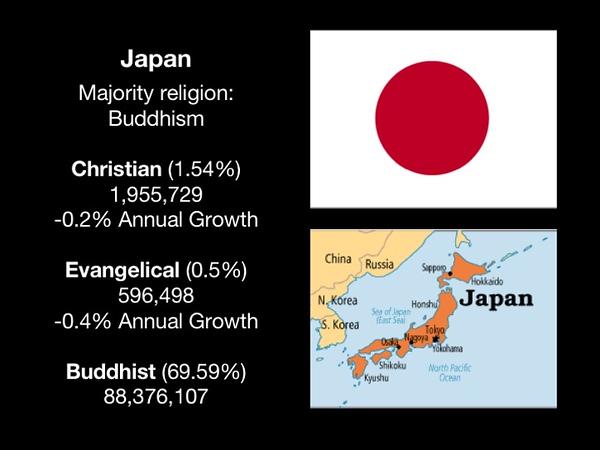 Japan Statistics