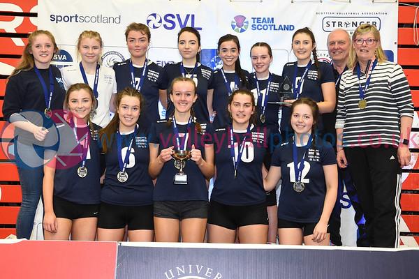 2018-04-22 Women's U18 Cup Final