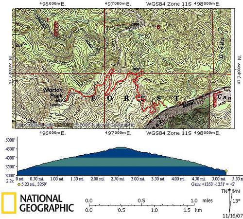 Training Run Maps